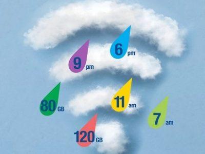 طرح اینترنت رنگ باران